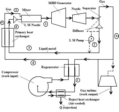 Cycle Electric Generator Wiring Diagram by Schematic Of Two Phase Cycle Generator System