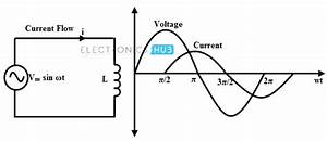 Ac Inductive Circuits