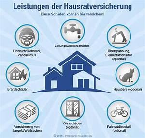 Hausratversicherung Was Zahlt Sie : hausratversicherung vergleich auf ~ Michelbontemps.com Haus und Dekorationen