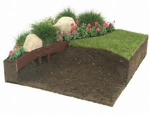 Bordure De Jardin : bordures de jardin bien les choisir ~ Melissatoandfro.com Idées de Décoration
