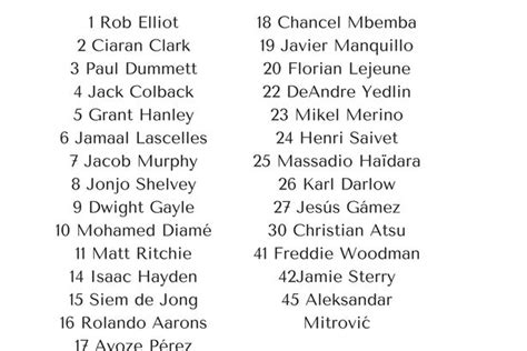 Newcastle United Premier League squad revealed: Jack ...