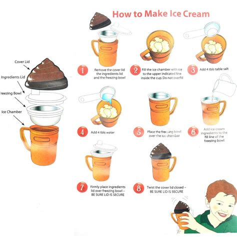 how to make icecream how to make ice cream step by step gallery how to guide and refrence