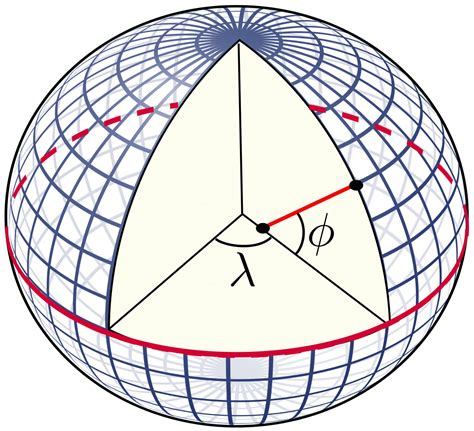 Filelatitude And Longitude Graticule On An Ellipsoidsvg  Wikimedia Commons