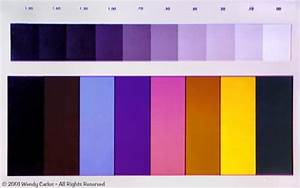 Indigo Color Chart
