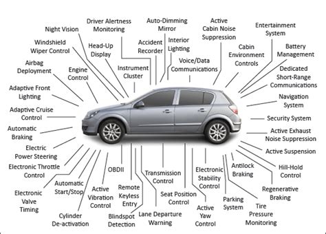Thecarcareclinic Electrical System Repairs