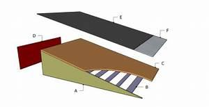 Skate Ramp Plans MyOutdoorPlans Free Woodworking Plans