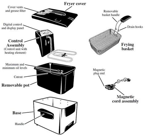 air fryer xl replacement parts emeril fryer replacement parts images