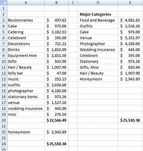 a most excellent sample wedding budget 20k edition With what should my wedding budget be