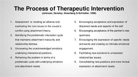Experiential Therapy Powerpoint. Blue Ring Signs. Grass Signs Of Stroke. Myotonic Muscular Signs. Skin Infection Signs. Month Christmas Signs Of Stroke. Workplace Stress Signs. Literary Signs Of Stroke. July Zodiac Signs Of Stroke