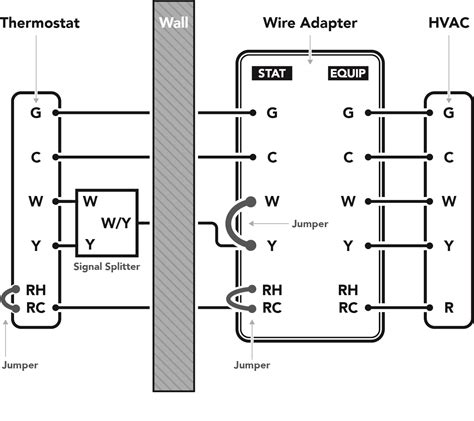 Installing The Thermostat Wire Adapter Customer Support