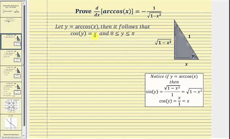 The Derivative Of F(x)=arccos(x)