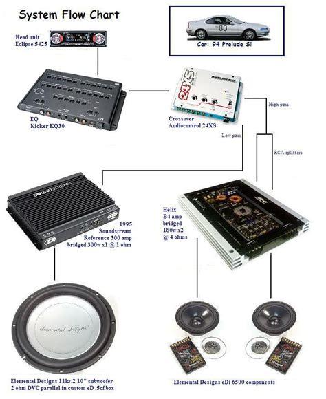 kicker cx300 1 wiring diagram 29 wiring diagram images