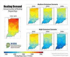 Additional Data For The Climate Report