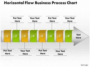 Ppt Horizontal Flow Business Pre Process Chart Powerpoint
