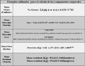 Comparación de las fórmulas de Lee y Martin para el cálculo de la masa muscular de 3125
