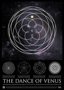 Best 25+ Venus orbit ideas on Pinterest   Watch planet ...