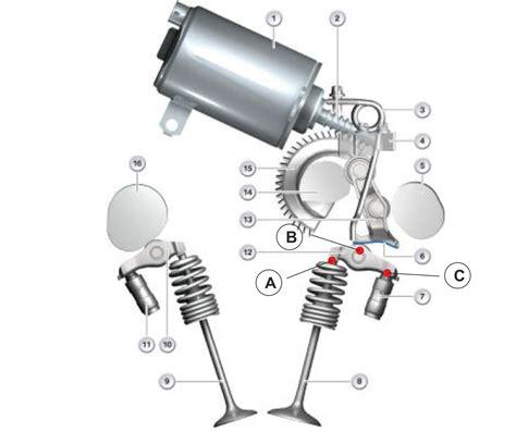 motor wiring diagram bmw e90 eccentric wiring library