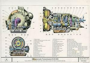 Boite Automatique Mercedes : boite vitesse automatique fonctionnement mercedes ~ Gottalentnigeria.com Avis de Voitures