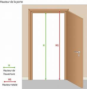 porte dentree renovation tout sur la renovation des With hauteur porte d entree