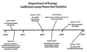 nashville electric lighting and controls april 2012