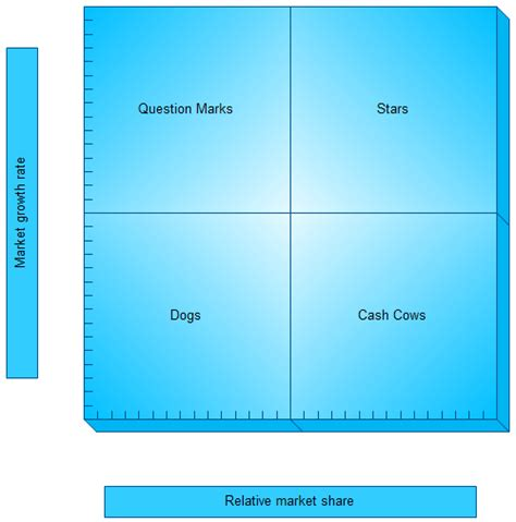 boston matrix template