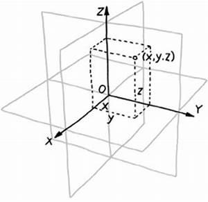 Dimensions Espace 5 : fonctionnement de la replicator 2 serialmakers ~ Medecine-chirurgie-esthetiques.com Avis de Voitures