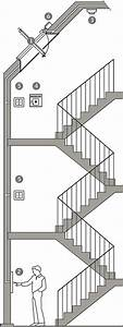 Fenster Für Treppenhaus : rwa fenster rauch und w rmeabzugsfenster velux ~ Michelbontemps.com Haus und Dekorationen