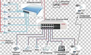 Power Over Ethernet Wiring Diagram Category 5 Cable Ip Camera Png  Clipart  8p8c  Angle  Area