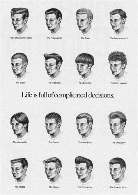 top herren frisur namen mit bilder maenner frisuren