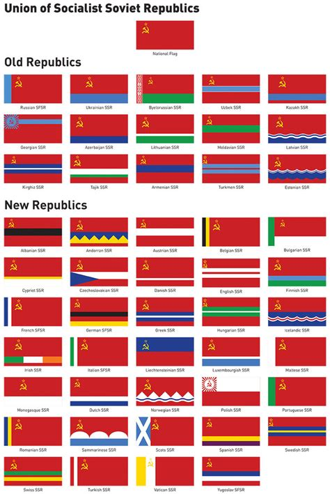 Flags of Soviet Europe by Regicollis on DeviantArt