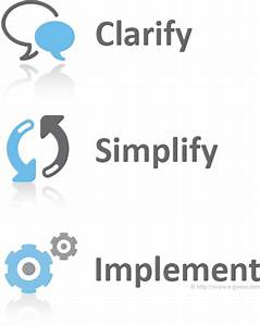 Image Gallery simplify icon