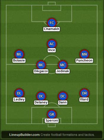 Crystal Palace vs Man Utd preview, form, team news ...