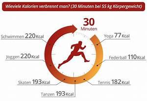 Kalorien Verbrennen Schwimmen : wieviele kalorien verbrennt man in 30 minuten bei 55 kg k rpergewicht tanzen 193 kcal ~ Watch28wear.com Haus und Dekorationen