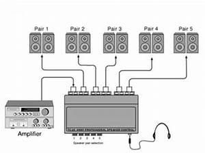 technolink tec tc 25 speaker five pair stereo selector With 4 way audio switch