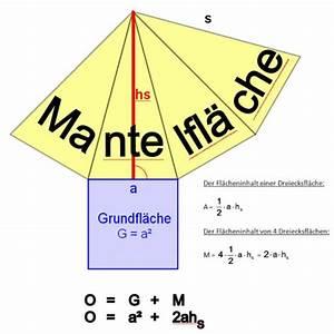 Quadratische Pyramide A Berechnen : pyramiden landesbildungsserver baden w rttemberg ~ Themetempest.com Abrechnung