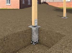 Zaun Bauen Pfosten Setzen Forum : boden betonieren anleitung da33 hitoiro ~ Lizthompson.info Haus und Dekorationen