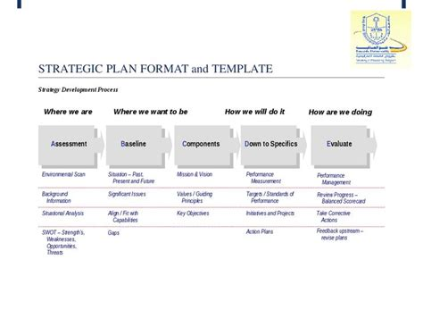 simple strategic plan template 52 best strategic planning images on strategic planning leadership and change