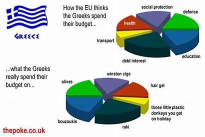 Greeks Greek Economy German Country Taken Them
