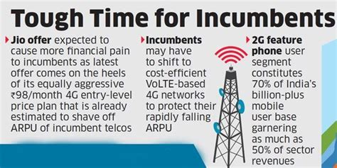 here s what reliance jio s rs 49 per month plan may for airtel vodafone and idea customers