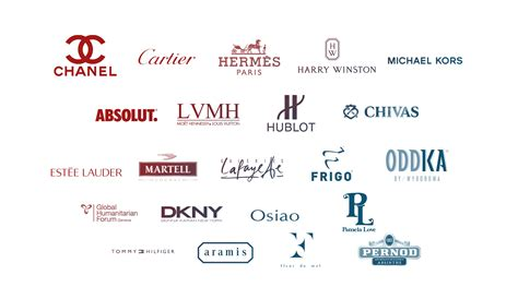 What Are Fashion & Luxury Brands Doing On