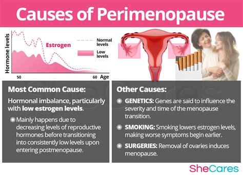 Perimenopause Symptoms | SheCares