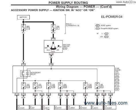 Nissan Primera Repair Manuals Download Wiring