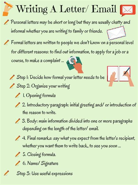 informal  formal english writing  letter  email
