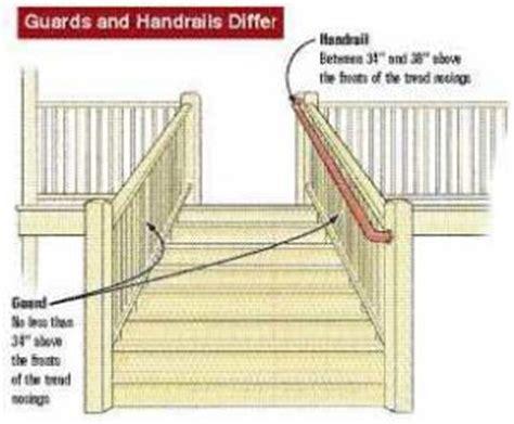 Definition Banister by Guardrails Vs Handrails Professional Deck Builder