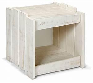 Alinea Table De Chevet : woody wood table de chevet enfant campagne table de chevet et table de nuit par alin a ~ Teatrodelosmanantiales.com Idées de Décoration