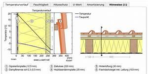 Oberflächentemperatur Wand Berechnen : u online berechnung ihrer w rmed mmung ubakus ~ Themetempest.com Abrechnung