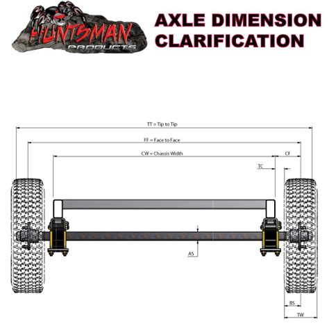 Small Boat Trailer Width by Trailer Axle Width Chart Pictures To Pin On