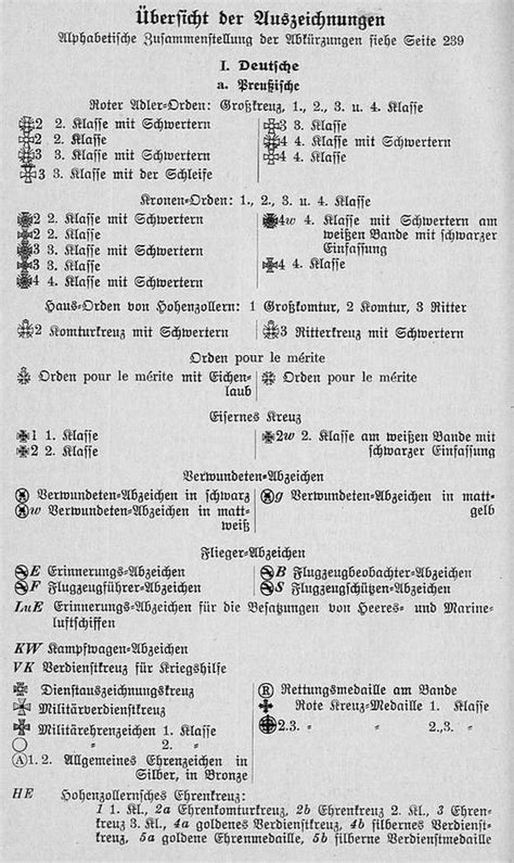 awards and decorations abbreviations common abreviations for imperial medals orders germany