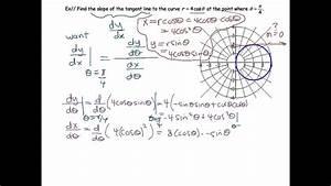 Derivatives Of Polar Equations