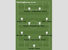 Real Madrid 20152016 44005 User formation Starting